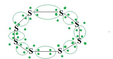 sulphur molecule