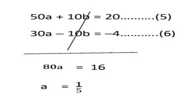 Q13, most imp questions