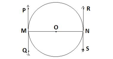 Q4 circle class 10
