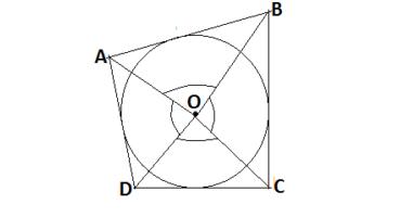Q13 circle class 10