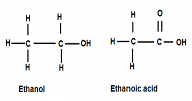 structural formula of ethanoic acid
