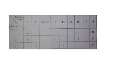 Q29 set3