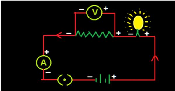 Electricity class 10