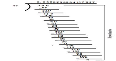 Division to get a recuurent infinite decimal