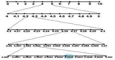 recurrent decimal on no line