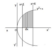 Q1 exercise 8.1 class 12 NCERT maths