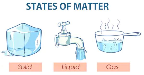 three states of the matter