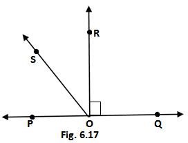 Fig.6.17 class 9 maths ex 6.1