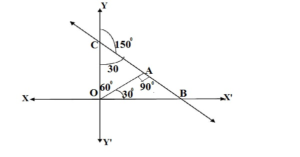 equation of line in which p is drawn from o