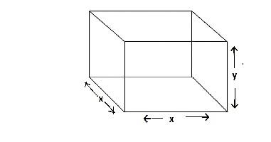 class 12 preboard maths