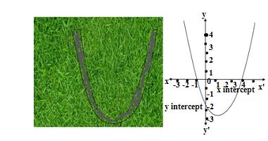 Q 20-pic pre-booaard maths