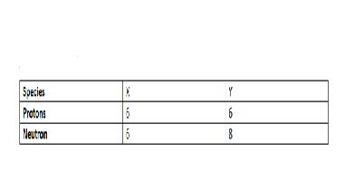 Q13-Atomic structure