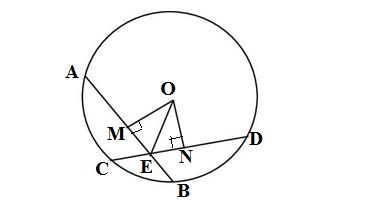 Q2 ex 10.3 class 9