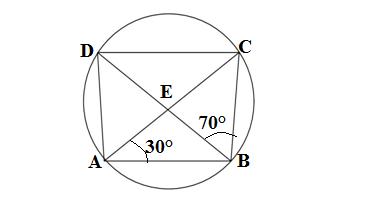 Q6.exercise 10.6 class 9 maths