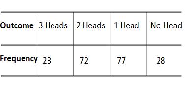 Q4 ex 15.1 class 9 maths