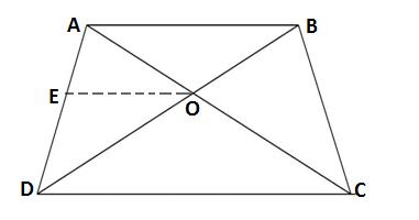 Q4. Imp question triangle class 10