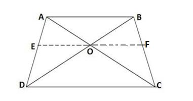Q5 imp questions triangles class 10