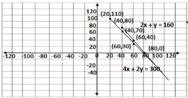 Q3 exercise 3.1 class 10 maths