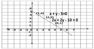 Q4 exercise 3.2 class 10 maths