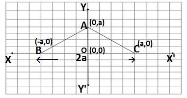 Q2 exercise 10.1 maths class 11
