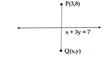 Q18.class 11 maths ex.miscellaneous