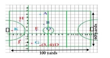 Q46 case study 2 class 10 maths sample paper 2021-22