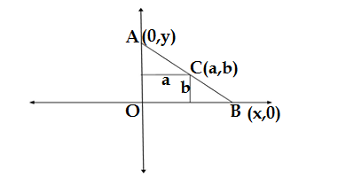 Q18, exercise 10.2 class 11 maths
