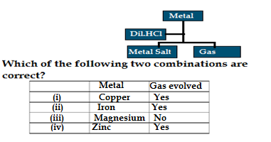 Q3, science sample paper class 10