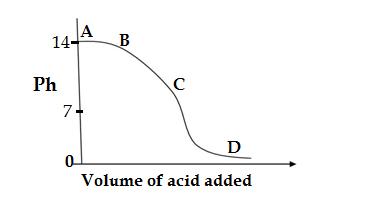 Q5.science sample paper class 10 21 term 1