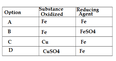Q6 class 10 science sample paper 2021