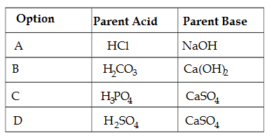 Q8 class 10 science sample paper 2021-22