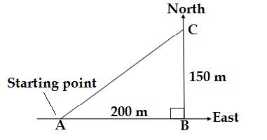 2021-22 SAMPLE PAPER MATHS CLASS 10 Q3