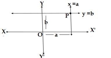 class 10 maths sample paper 2021-22 Q9