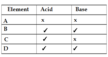 Q35 class 10 science sample paper 2021