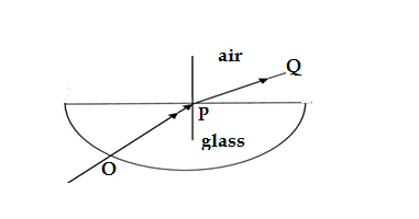 Q23 class 10 science sample paper 2021
